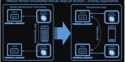 vmware-virt-pack-skype-for-business-1