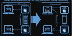 vmware-virt-pack-skype-for-business-1
